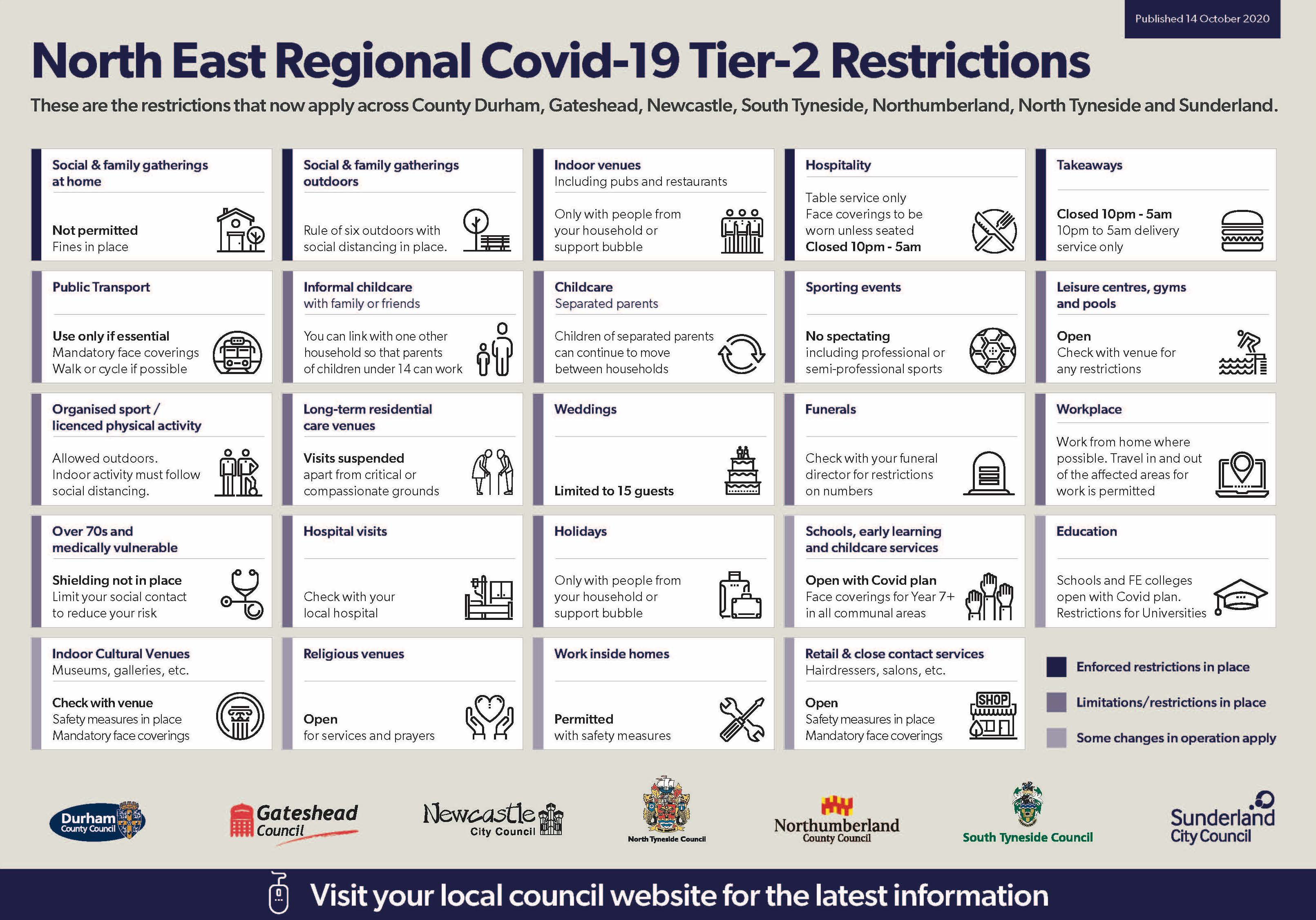 LA7 Tier 2 Covid Restrictions Infographic